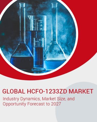 HCFO-1233zd Market